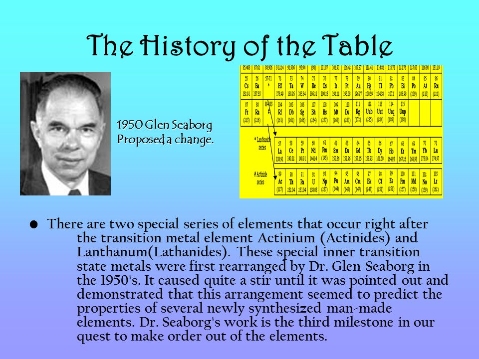 The History of the Table There are two special series of elements that occur right after the transition metal element Actinium (Actinides) and Lanthanum(Lathanides).