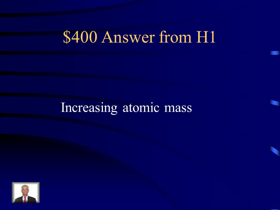 $400 Question from H1 This is how Mendeleev arranged his Periodic Table.