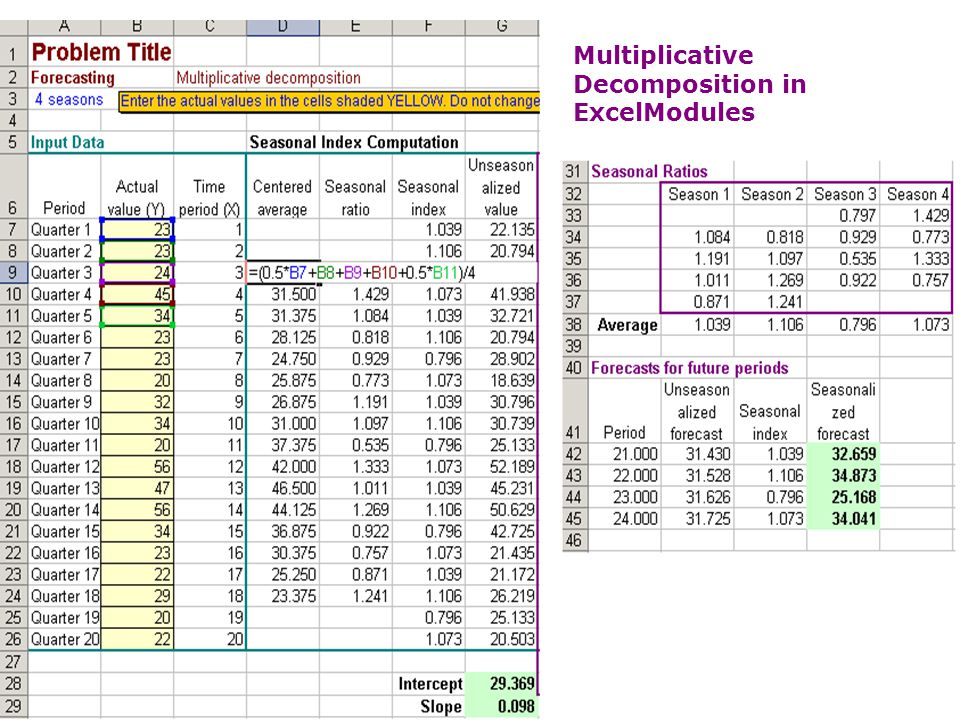 IMS3001 – BUSINESS INTELLIGENCE SYSTEMS – SEM 1, 2004 12 Multiplicative Decomposition in ExcelModules