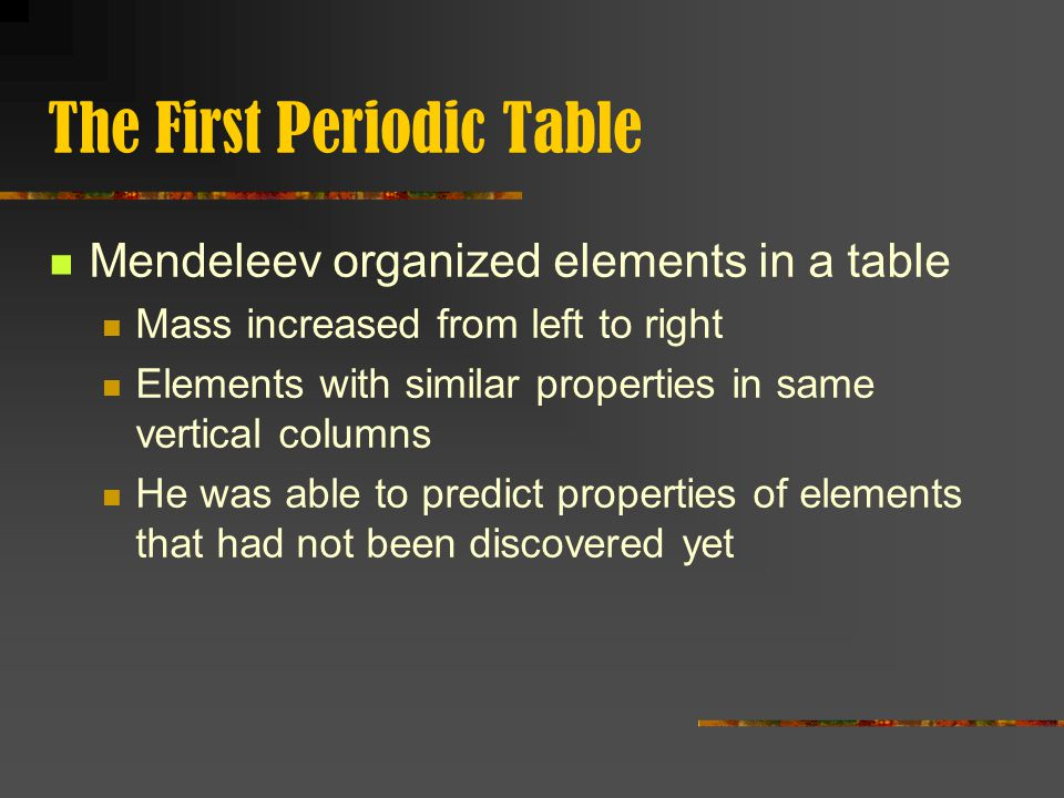 The Modern Periodic Table Elements are listed in order of increasing atomic number (not relative mass like Mendeleev's) Elements are still grouped according to common properties