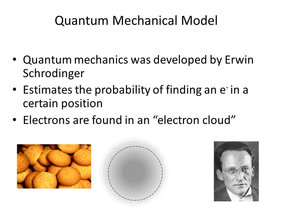 Quantum Mechanical Model Quantum mechanics was developed by Erwin Schrodinger Estimates the probability of finding an e - in a certain position Electr