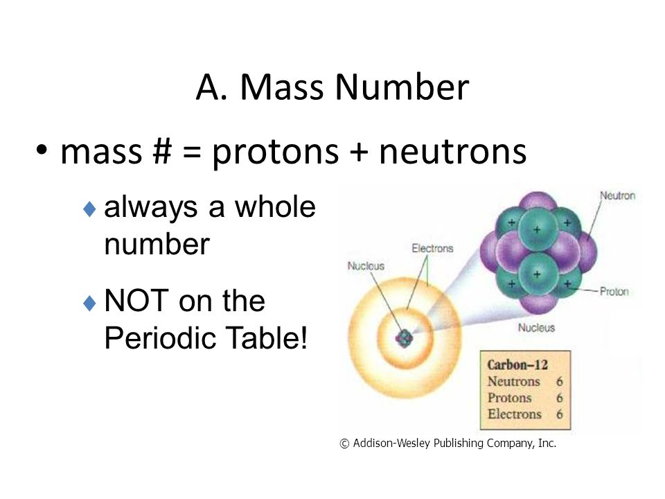 Unit 02 Atomic Structure. Just How Small is an Atom? You don't ...