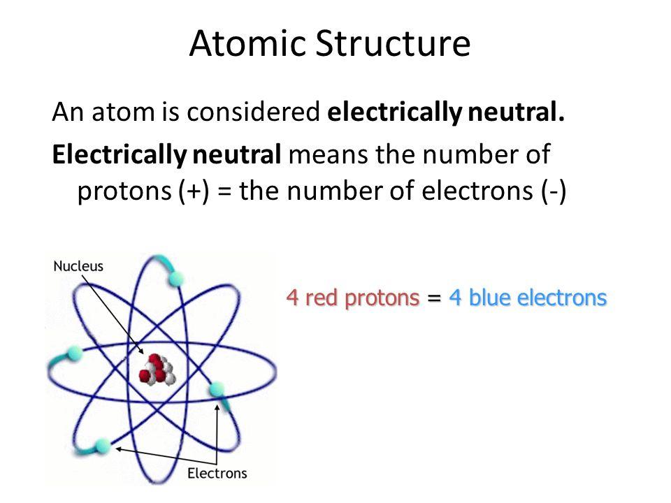 I. Nuclear Symbols B 11 5