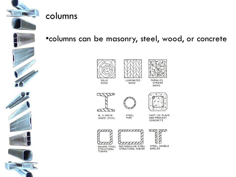 columns columns can be masonry, steel, wood, or concrete