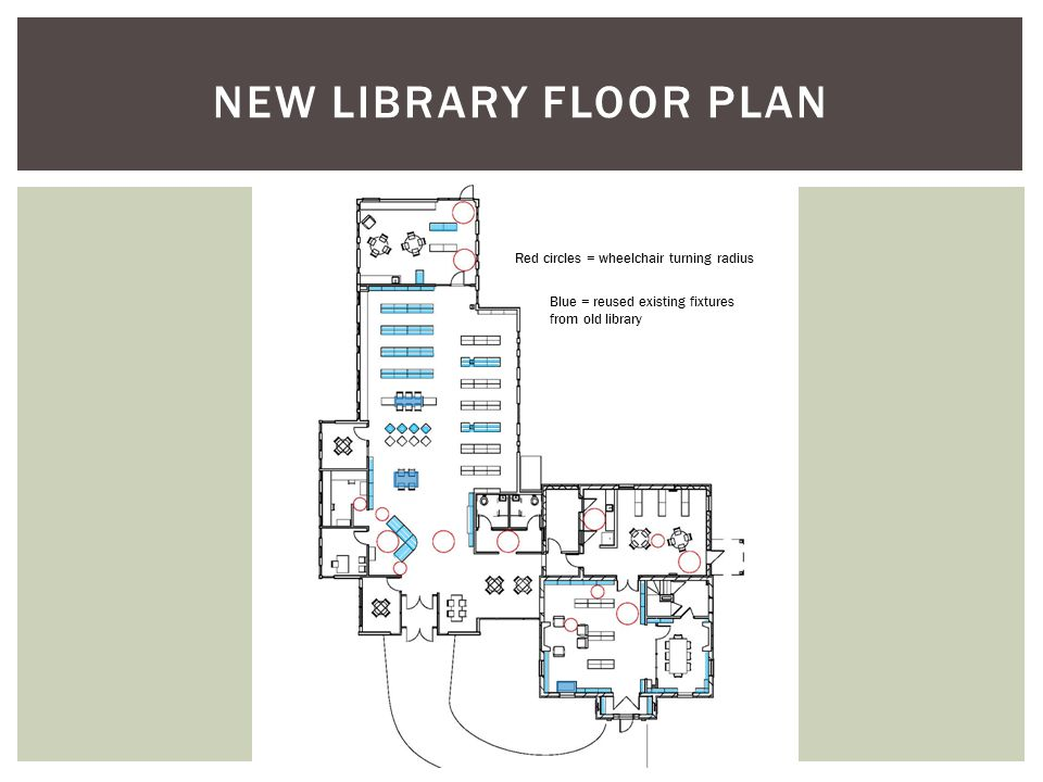 NEW LIBRARY FLOOR PLAN Red circles = wheelchair turning radius Blue = reused existing fixtures from old library