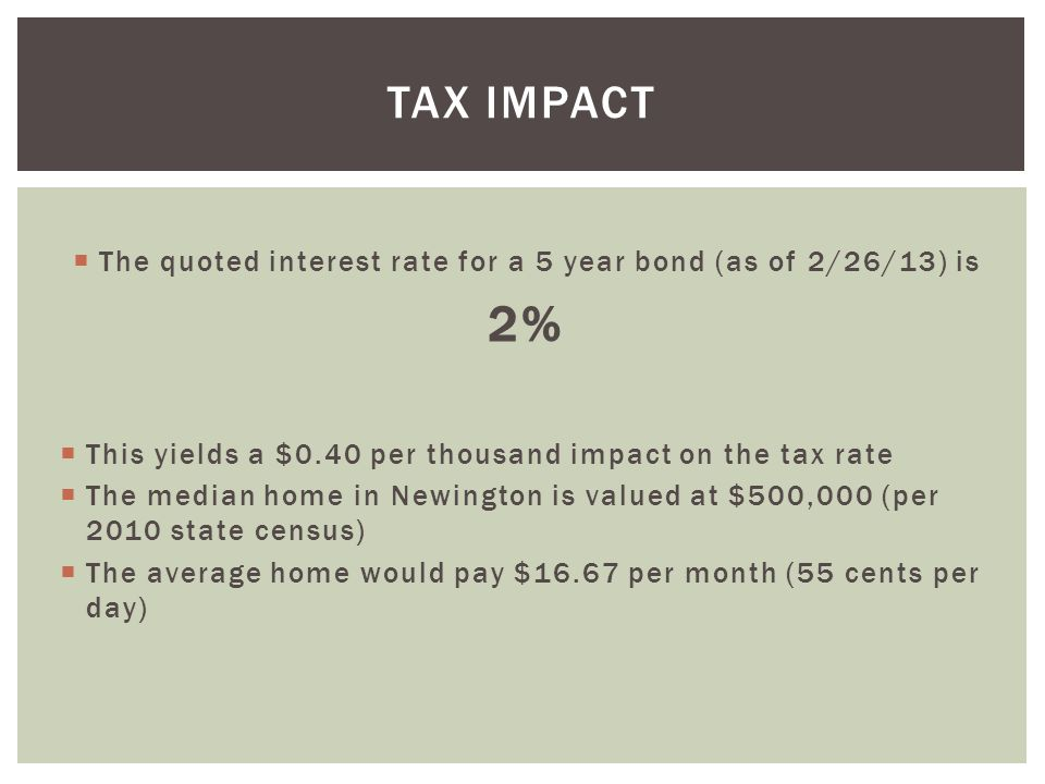  The quoted interest rate for a 5 year bond (as of 2/26/13) is 2%  This yields a $0.40 per thousand impact on the tax rate  The median home in Newington is valued at $500,000 (per 2010 state census)  The average home would pay $16.67 per month (55 cents per day) TAX IMPACT