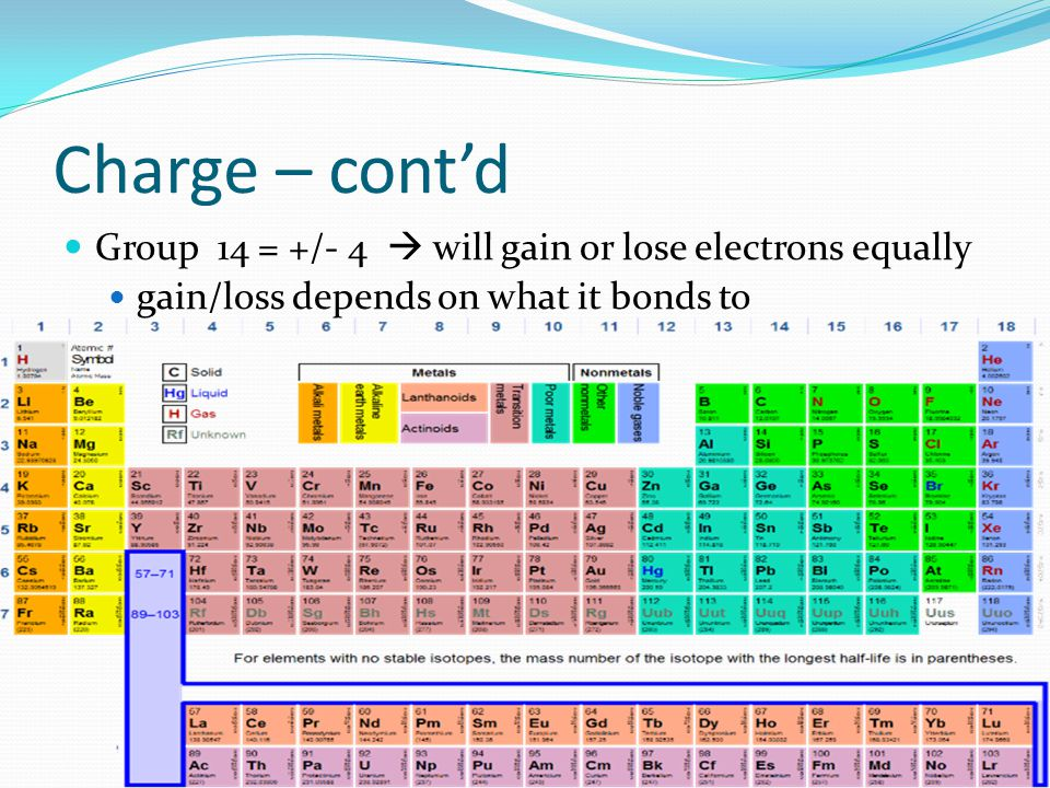 Electronegativity – cont'd increases as you go from left to right across a period.