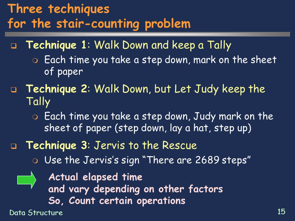 Data Structure 15 Three techniques for the stair-counting problem  Technique 1: Walk Down and keep a Tally  Each time you take a step down, mark on the sheet of paper  Technique 2: Walk Down, but Let Judy keep the Tally  Each time you take a step down, Judy mark on the sheet of paper (step down, lay a hat, step up)  Technique 3: Jervis to the Rescue  Use the Jervis's sign There are 2689 steps Actual elapsed time and vary depending on other factors So, Count certain operations