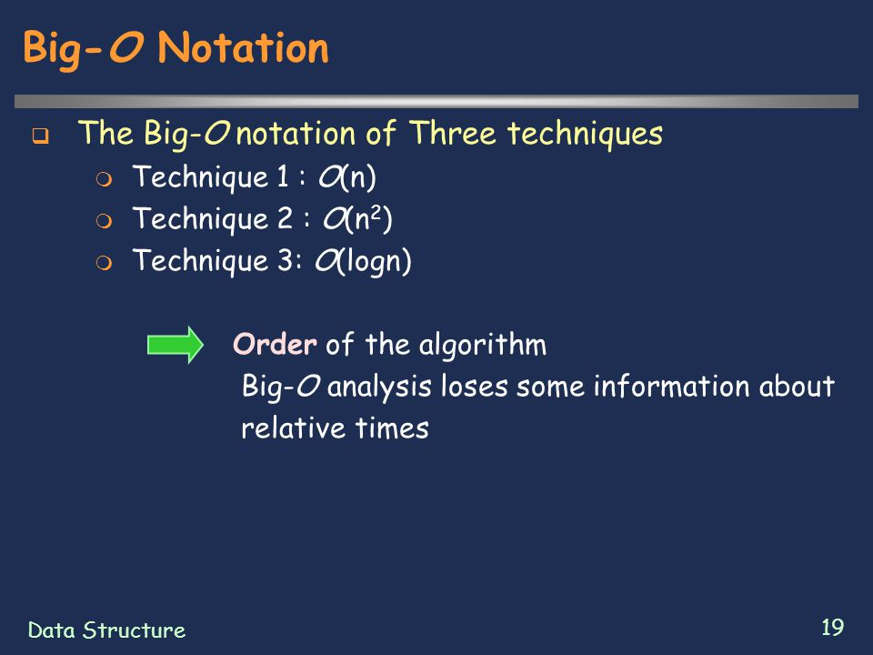 Data Structure 19 Big-O Notation  The Big-O notation of Three techniques  Technique 1 : O(n)  Technique 2 : O(n 2 )  Technique 3: O(logn) Order of the algorithm Big-O analysis loses some information about relative times