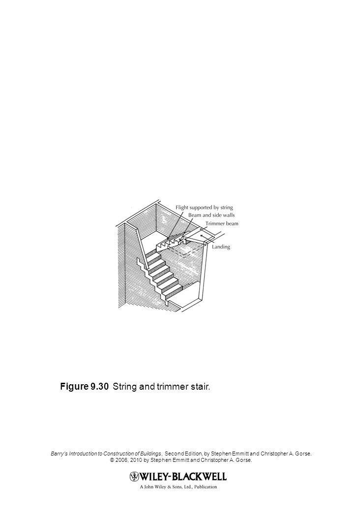Barry s Introduction to Construction of Buildings, Second Edition, by Stephen Emmitt and Christopher A.