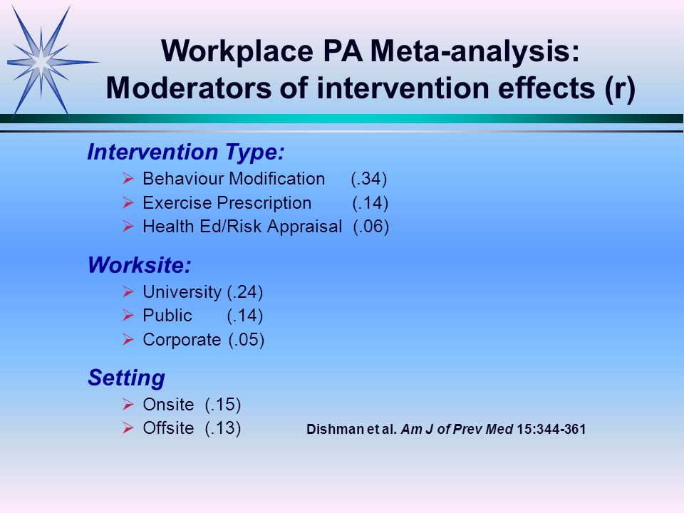 Intervention Type:   Behaviour Modification (.34)   Exercise Prescription (.14)   Health Ed/Risk Appraisal (.06) Worksite:   University (.24)   Public (.14)   Corporate (.05) Setting   Onsite (.15)   Offsite (.13) Dishman et al.