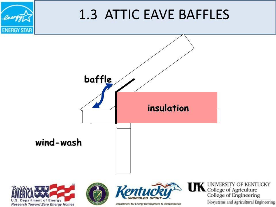 wind-wash insulation baffle 26 1.3 ATTIC EAVE BAFFLES
