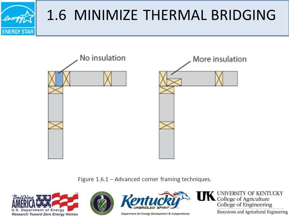 33 1.6 MINIMIZE THERMAL BRIDGING Figure 1.6.1 – Advanced corner framing techniques.