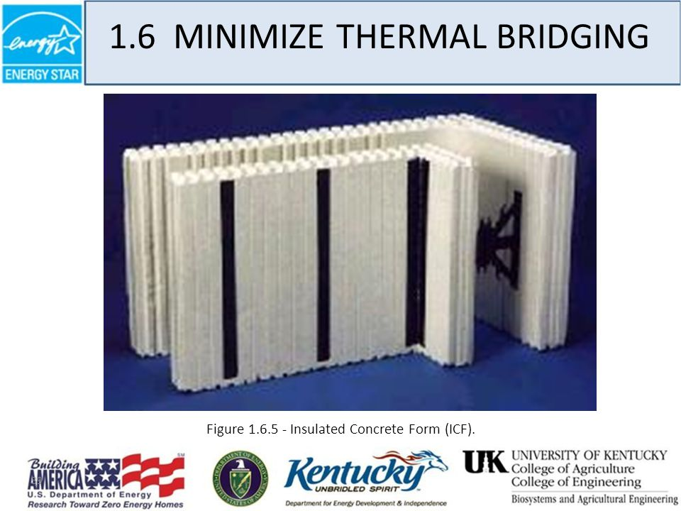 39 Figure 1.6.5 - Insulated Concrete Form (ICF). 1.6 MINIMIZE THERMAL BRIDGING