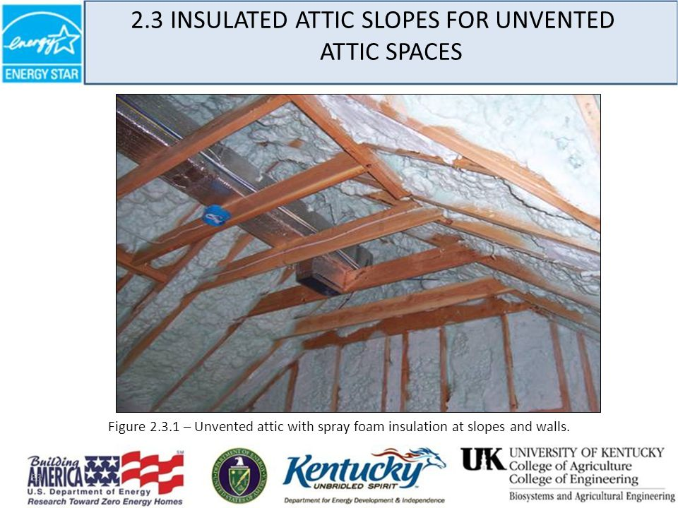 53 2.3 INSULATED ATTIC SLOPES FOR UNVENTED ATTIC SPACES Figure 2.3.1 – Unvented attic with spray foam insulation at slopes and walls.