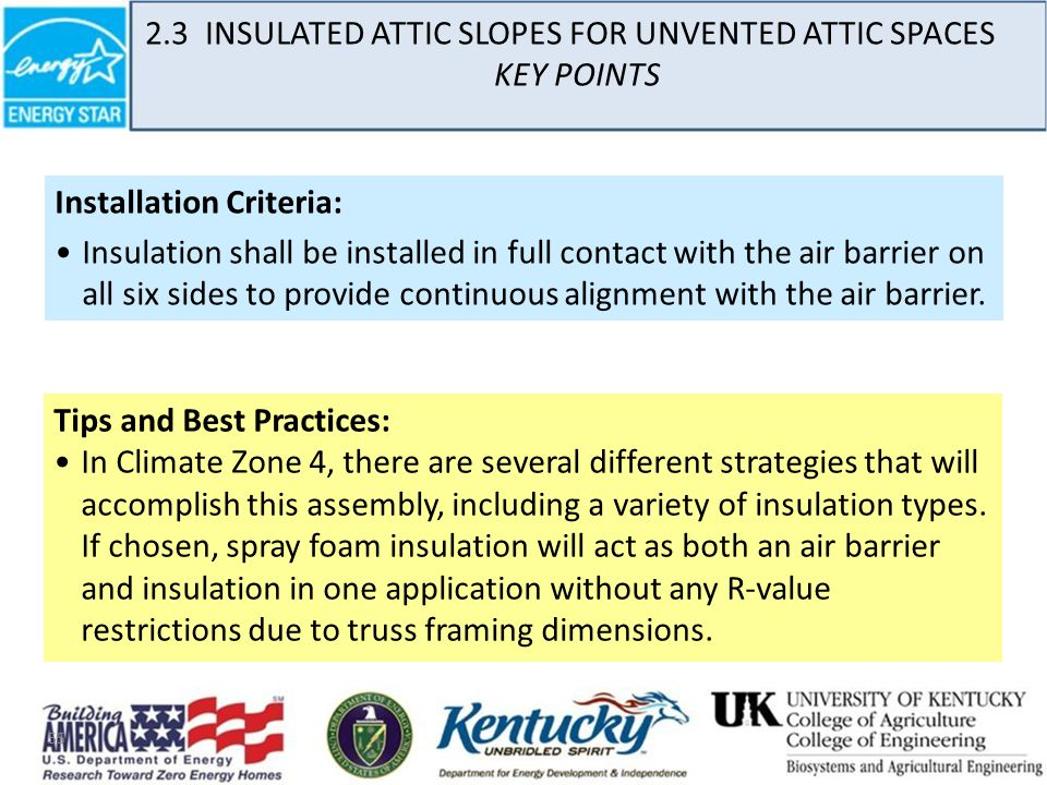 55 Installation Criteria: Insulation shall be installed in full contact with the air barrier on all six sides to provide continuous alignment with the air barrier.