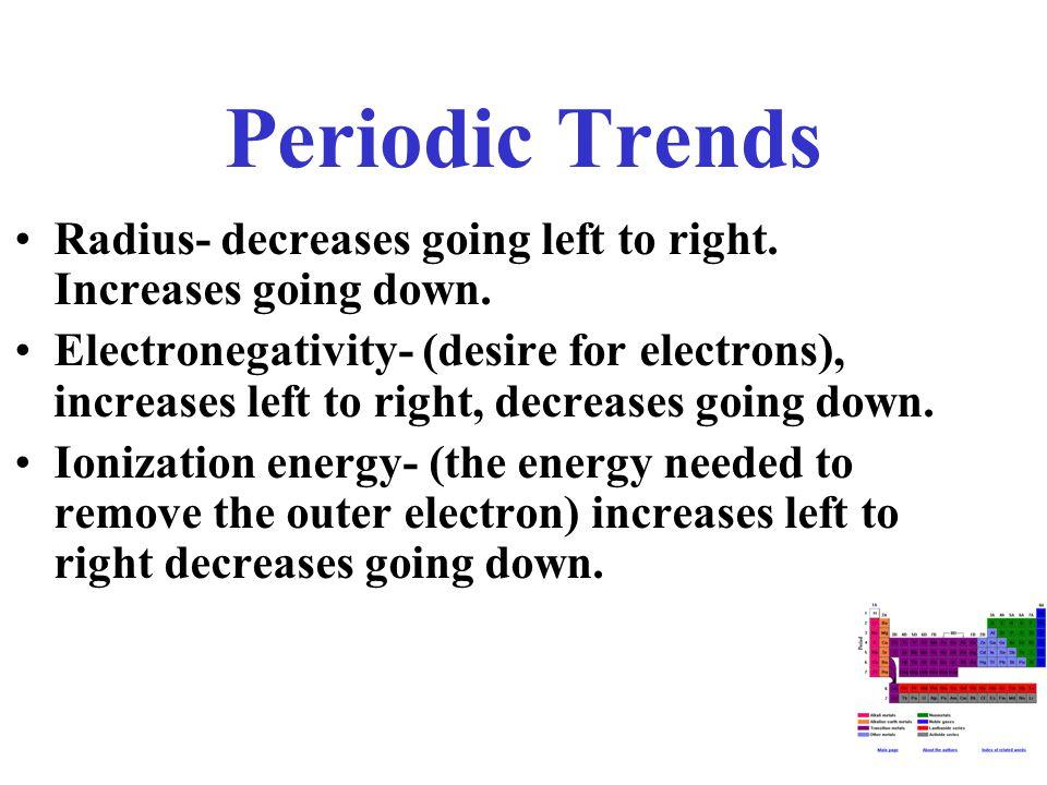 Periodic Trends Radius- decreases going left to right.