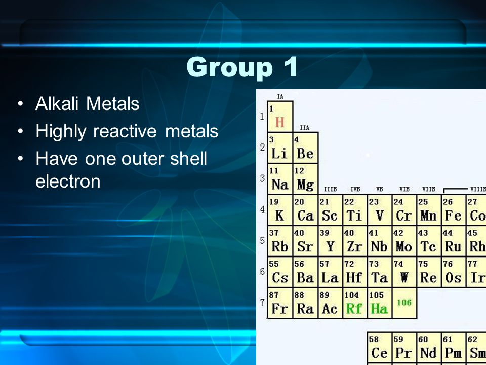 Group 1 Alkali Metals Highly reactive metals Have one outer shell electron