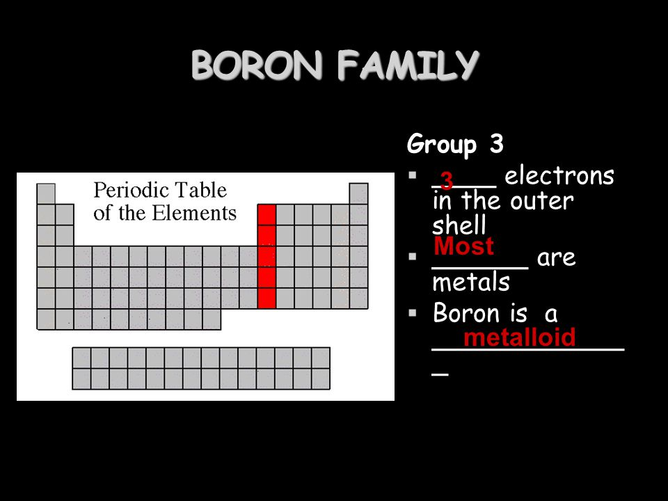 BORON FAMILY Group 3  ____ electrons in the outer shell  ______ are metals  Boron is a ____________ _ 3 Most metalloid