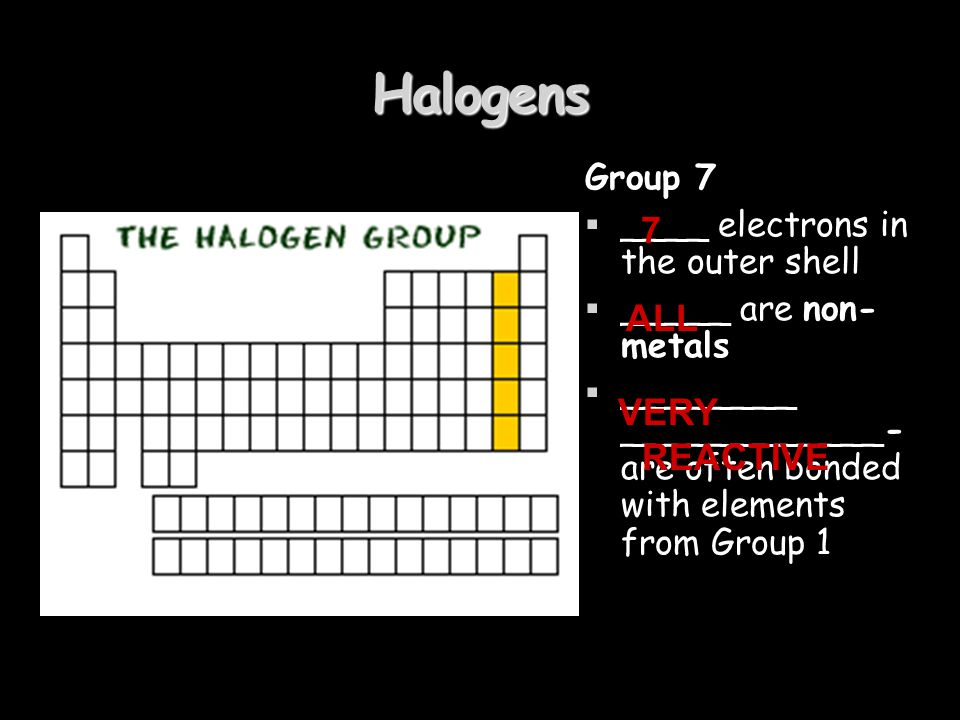 Halogens Group 7  ____ electrons in the outer shell  _____ are non- metals  ________ ____________- are often bonded with elements from Group 1 7 AL