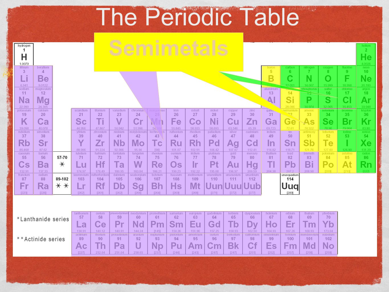 The Periodic Table Metals NonmetalsSemimetals