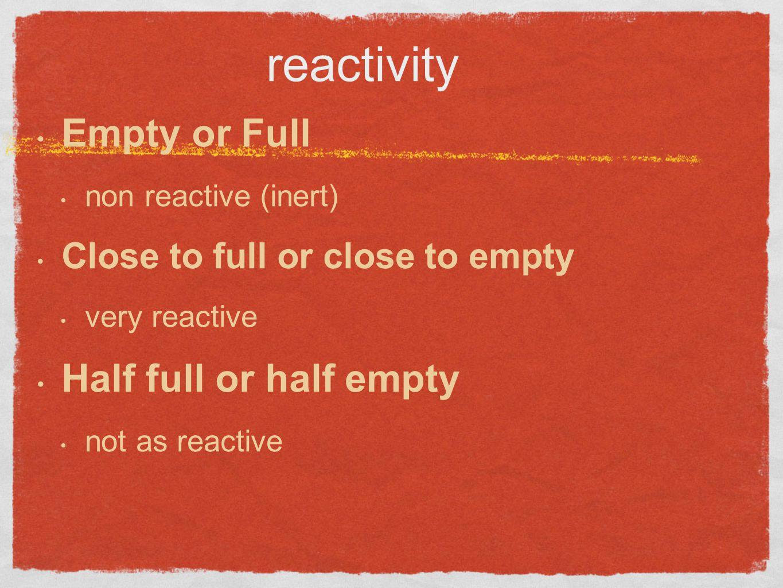 reactivity Empty or Full non reactive (inert) Close to full or close to empty very reactive Half full or half empty not as reactive
