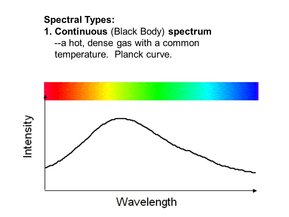 Wien s Law for continuous spectrum relates surface temperature, T, to peak wavelength.