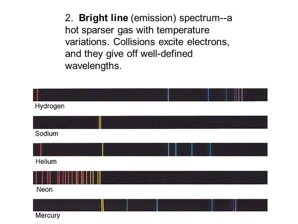 2. Bright line (emission) spectrum--a hot sparser gas with temperature variations.