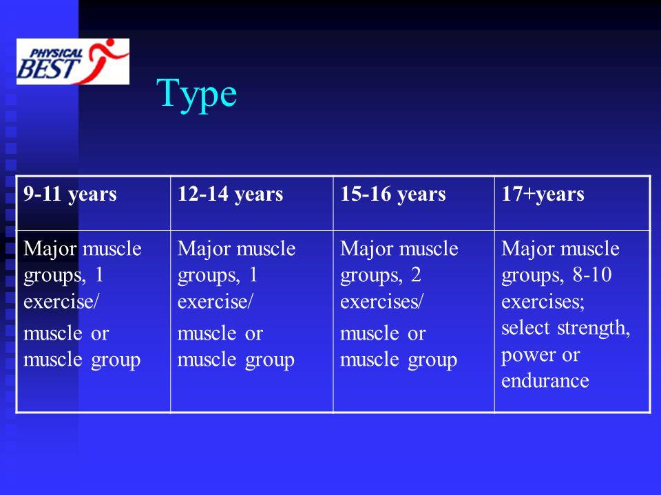 Type 9-11 years12-14 years15-16 years17+years Major muscle groups, 1 exercise/ muscle or muscle group Major muscle groups, 1 exercise/ muscle or muscle group Major muscle groups, 2 exercises/ muscle or muscle group Major muscle groups, 8-10 exercises; select strength, power or endurance