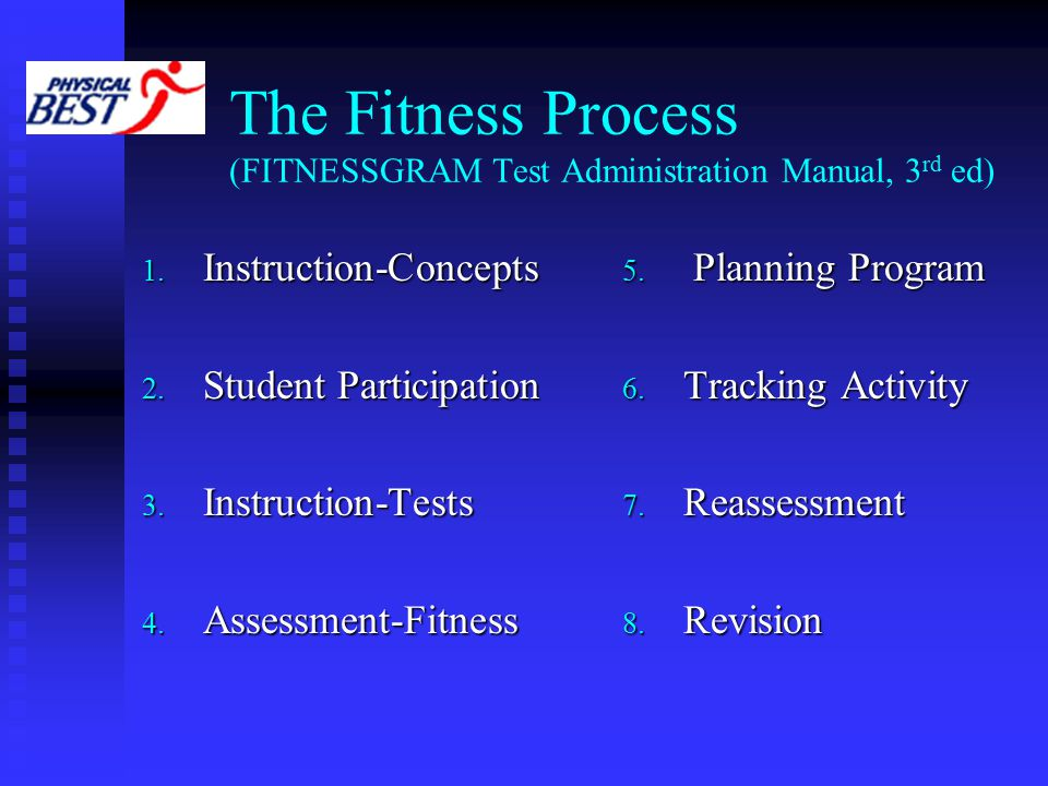 The Fitness Process (FITNESSGRAM Test Administration Manual, 3 rd ed) 1. Instruction-Concepts 2. Student Participation 3. Instruction-Tests 4. Assessm