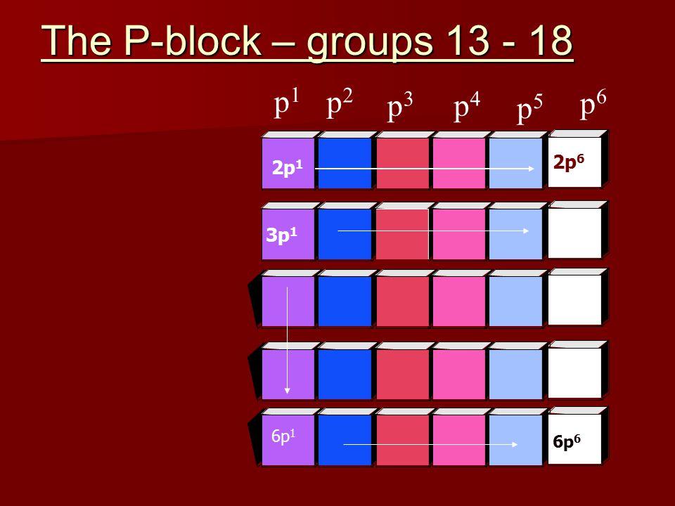 The P-block – groups 13 - 18 p1p1 p2p2 p3p3 p4p4 p5p5 p6p6 2p 1 3p 1 2p 6 6p 1 6p 6