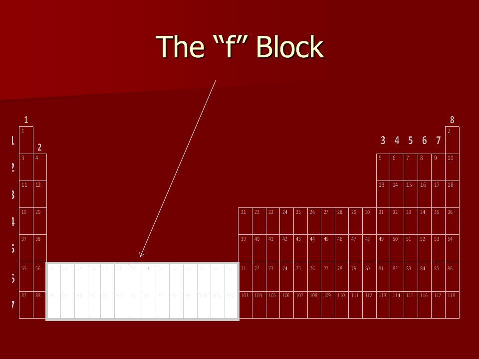 The f Block