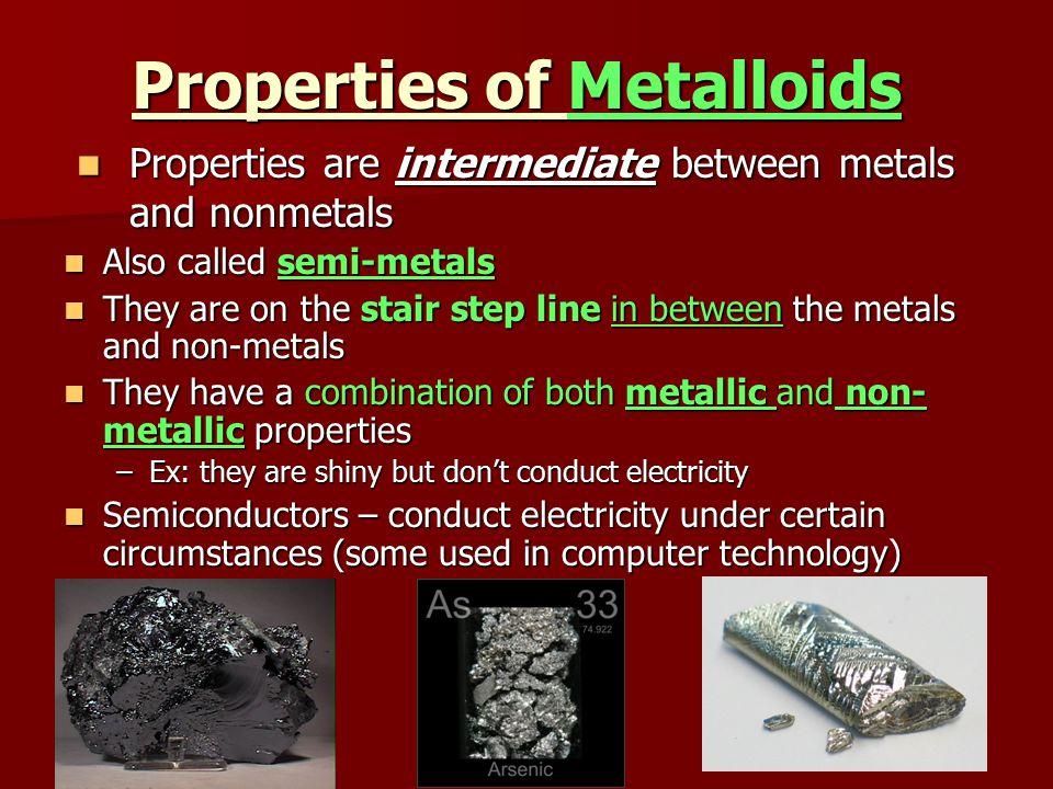 Metals Metals Nonmetals Nonmetals Metalloids Metalloids Metallic Character Metallic Character