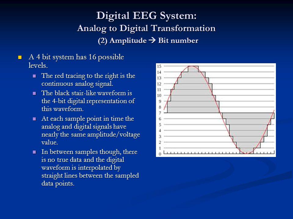 Digital EEG System: Analog to Digital Transformation (2) Amplitude  Bit number A 4 bit system has 16 possible levels.