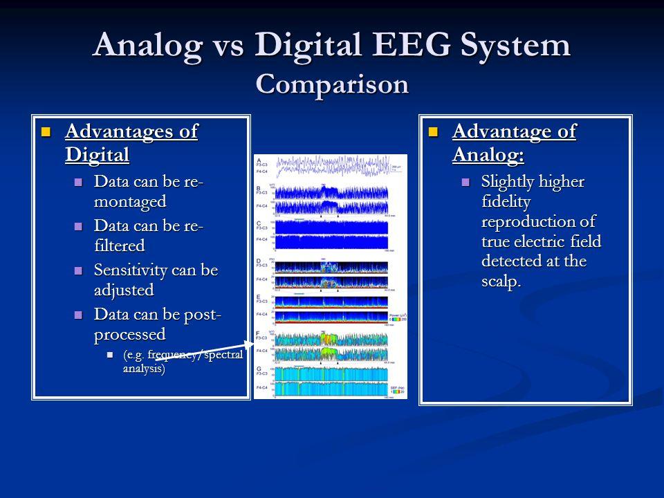 Analog vs Digital EEG System Comparison Advantages of Digital Advantages of Digital Data can be re- montaged Data can be re- montaged Data can be re- filtered Data can be re- filtered Sensitivity can be adjusted Sensitivity can be adjusted Data can be post- processed Data can be post- processed (e.g.