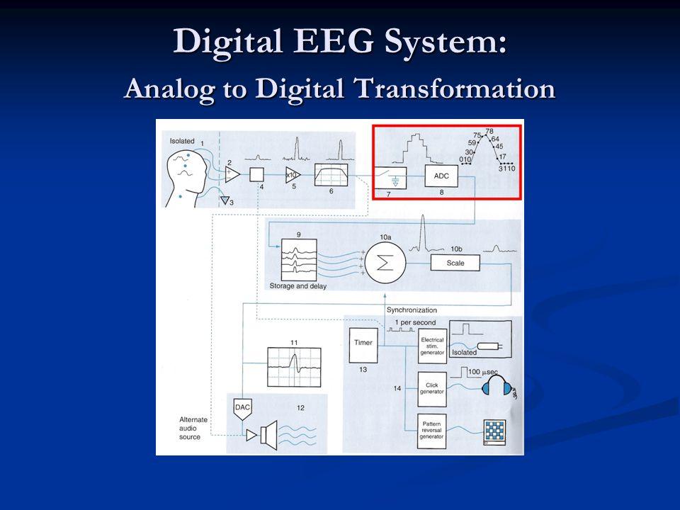 Digital EEG System: Analog to Digital Transformation