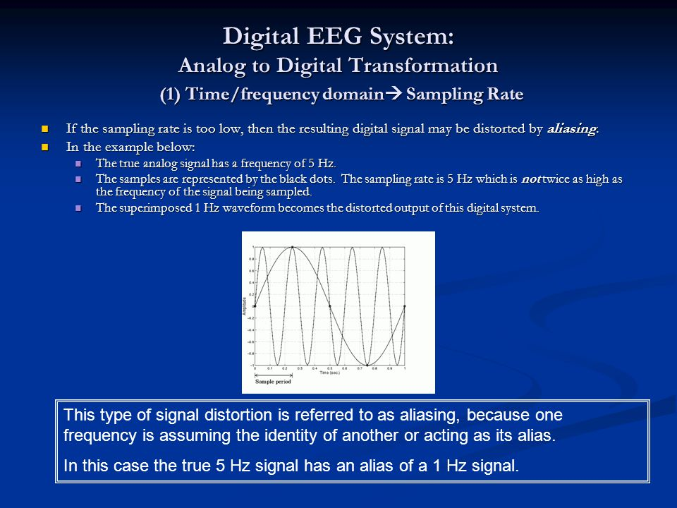 Digital EEG System: Analog to Digital Transformation (1) Time/frequency domain  Sampling Rate If the sampling rate is too low, then the resulting dig