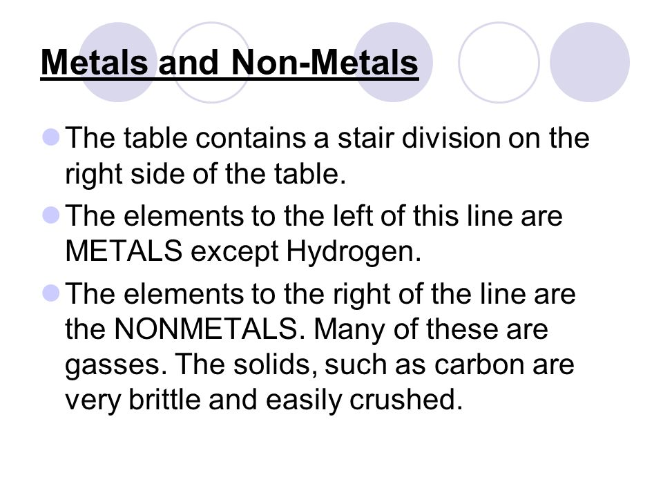 Metals and Non-Metals The table contains a stair division on the right side of the table.