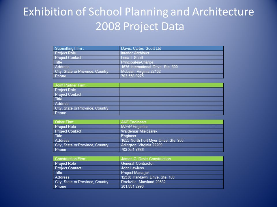 Exhibition of School Planning and Architecture 2008 Project Details Project Name The British School of Washington CityWashington StateD.C.