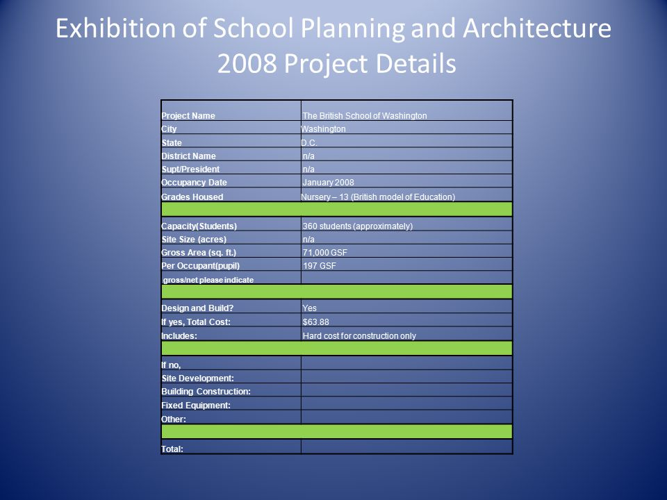 Exhibition of School Planning and Architecture 2008 Project Details Project Name The British School of Washington CityWashington StateD.C. District Na
