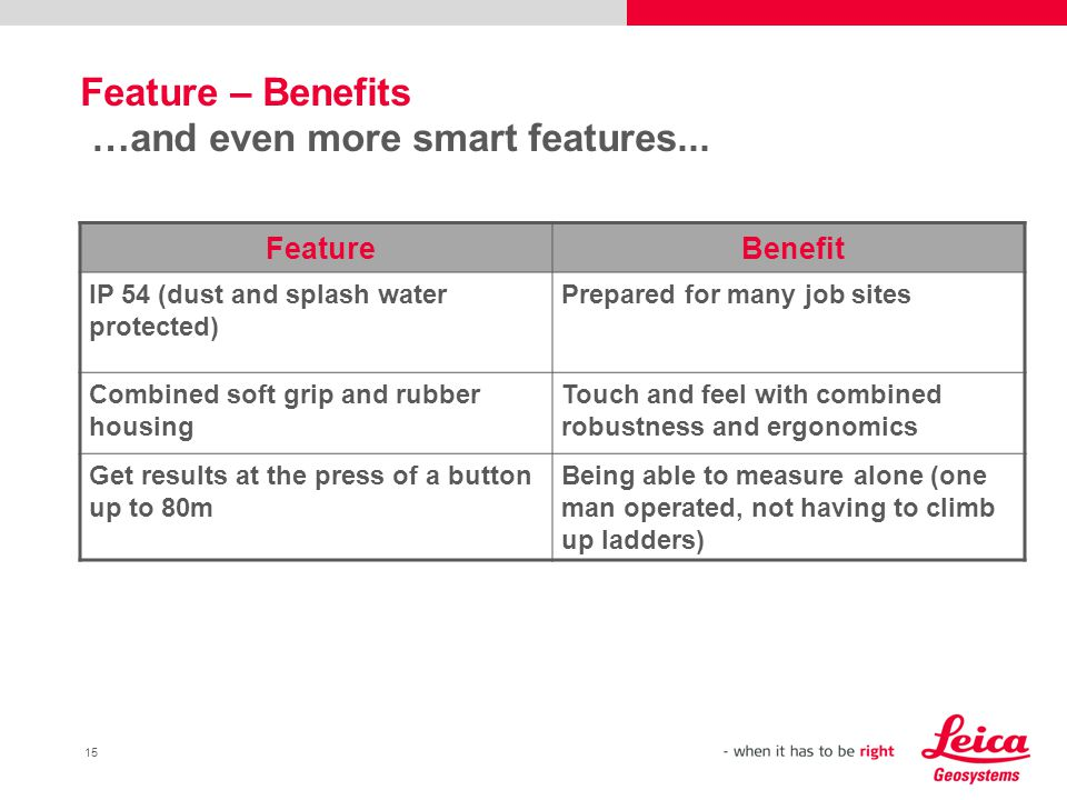 15 Feature – Benefits …and even more smart features...