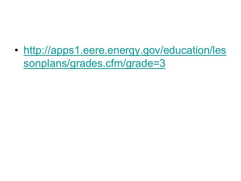 http://apps1.eere.energy.gov/education/les sonplans/grades.cfm/grade=3http://apps1.eere.energy.gov/education/les sonplans/grades.cfm/grade=3