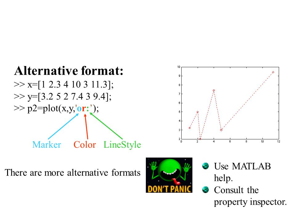 Alternative format: >> x=[1 2.3 4 10 3 11.3]; >> y=[3.2 5 2 7.4 3 9.4]; >> p2=plot(x,y,'or:'); Marker Color LineStyle There are more alternative forma