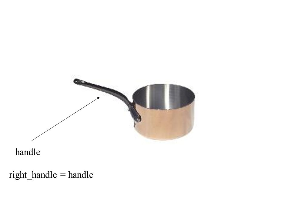 handle right_handle = handle