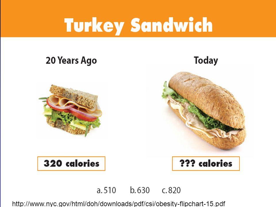 http://www.nyc.gov/html/doh/downloads/pdf/csi/obesity-flipchart-15.pdf