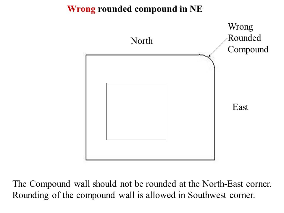 East The Compound wall should not be rounded at the North-East corner. Rounding of the compound wall is allowed in Southwest corner. Wrong Rounded Com