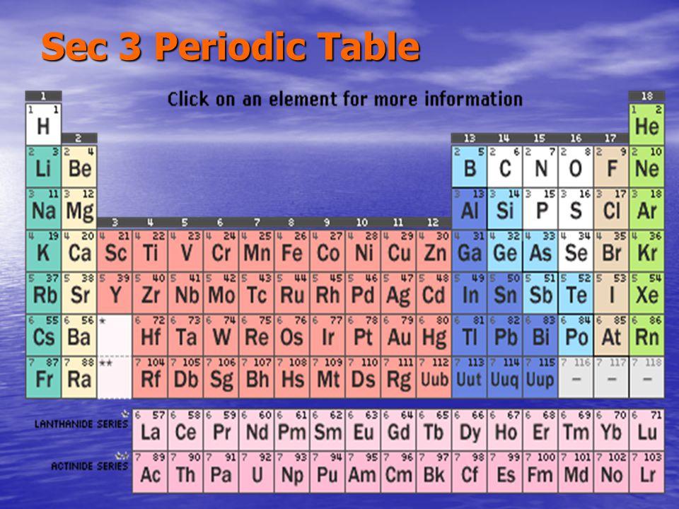 Sec 3 Periodic Table