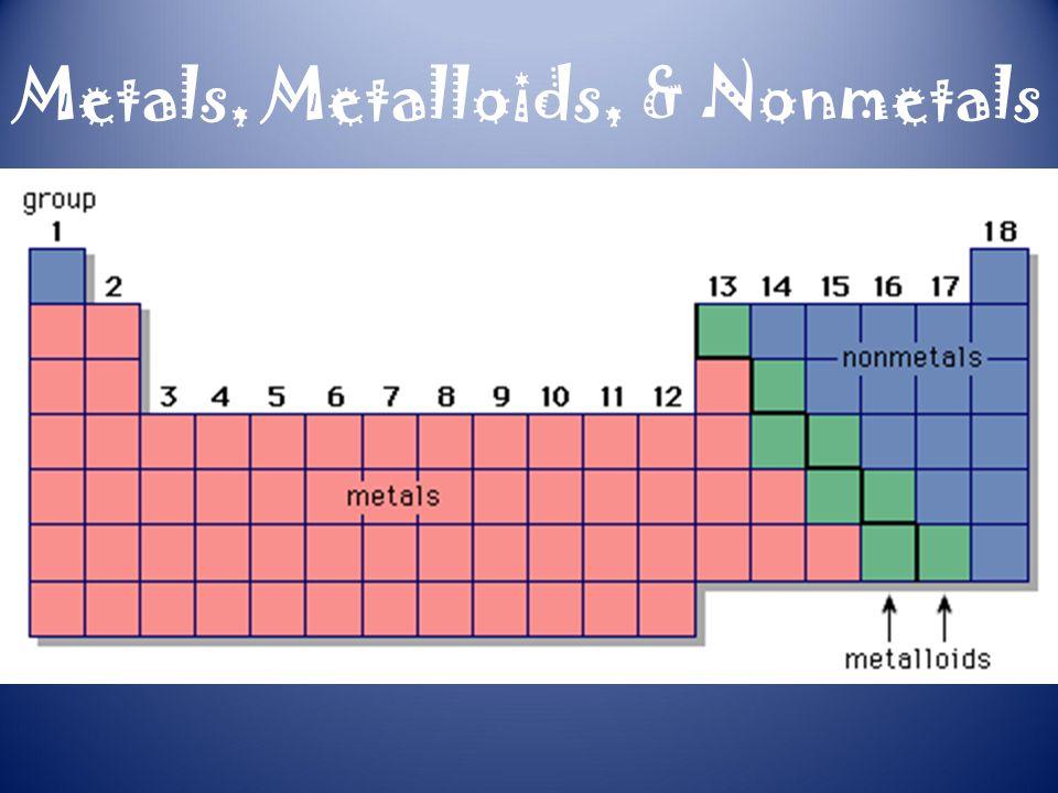 Metals, Metalloids, & Nonmetals