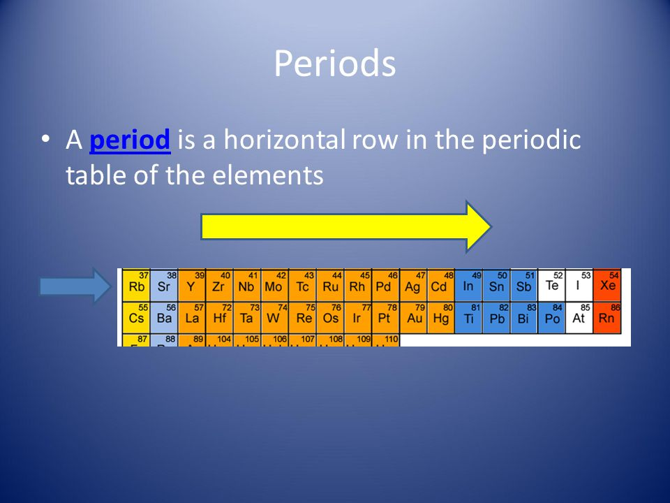 Periods A period is a horizontal row in the periodic table of the elementsperiod