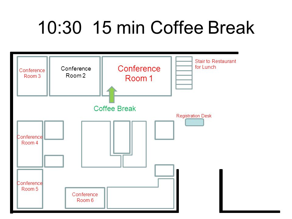 PEREY Research & Consulting 17 10:30 15 min Coffee Break Conference Room 3 Conference Room 2 Conference Room 1 Conference Room 4 Conference Room 5 Conference Room 6 Registration Desk Stair to Restaurant for Lunch Coffee Break